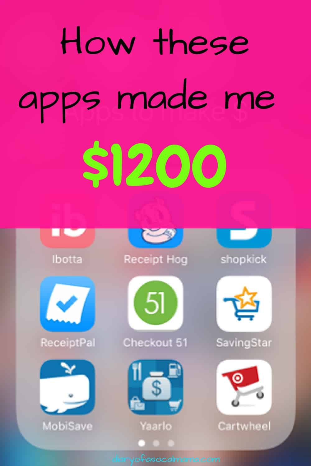 Apps | save money | make money | groceries | save