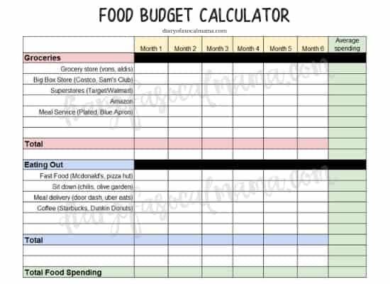 food budget calculator worksheet
